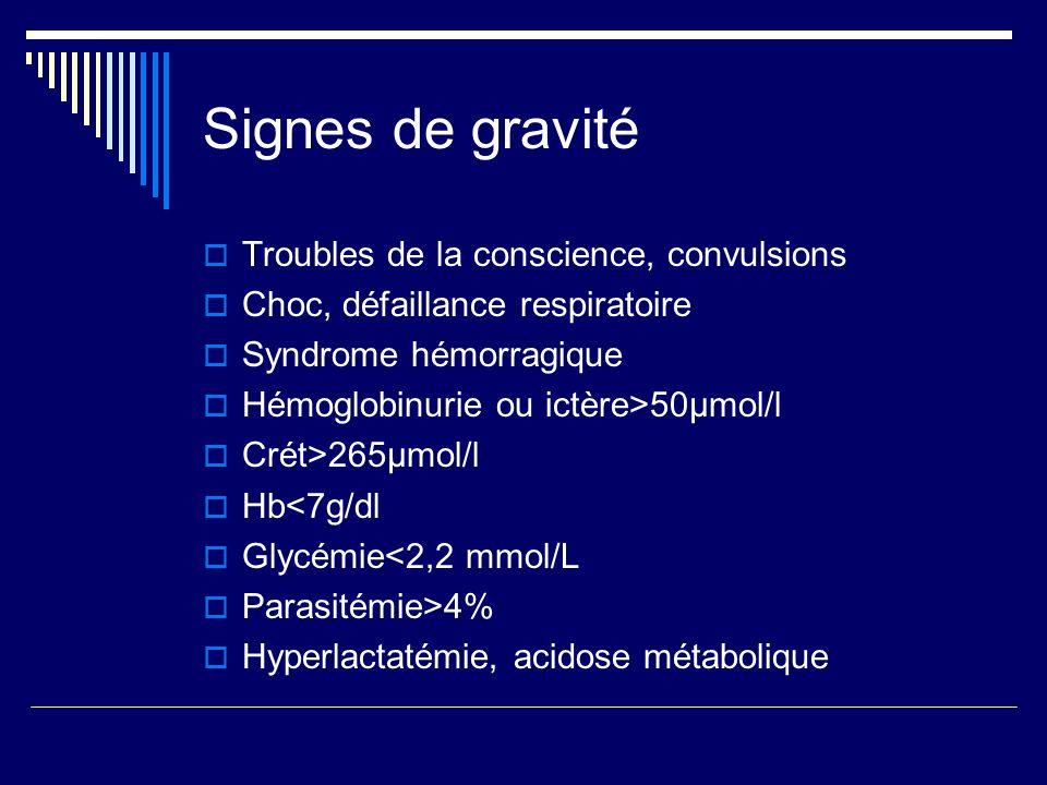 Signes de gravité Troubles de la conscience, convulsions Choc, défaillance respiratoire Syndrome hémorragique Hémoglobinurie ou ictère>50µmol/l Crét>2