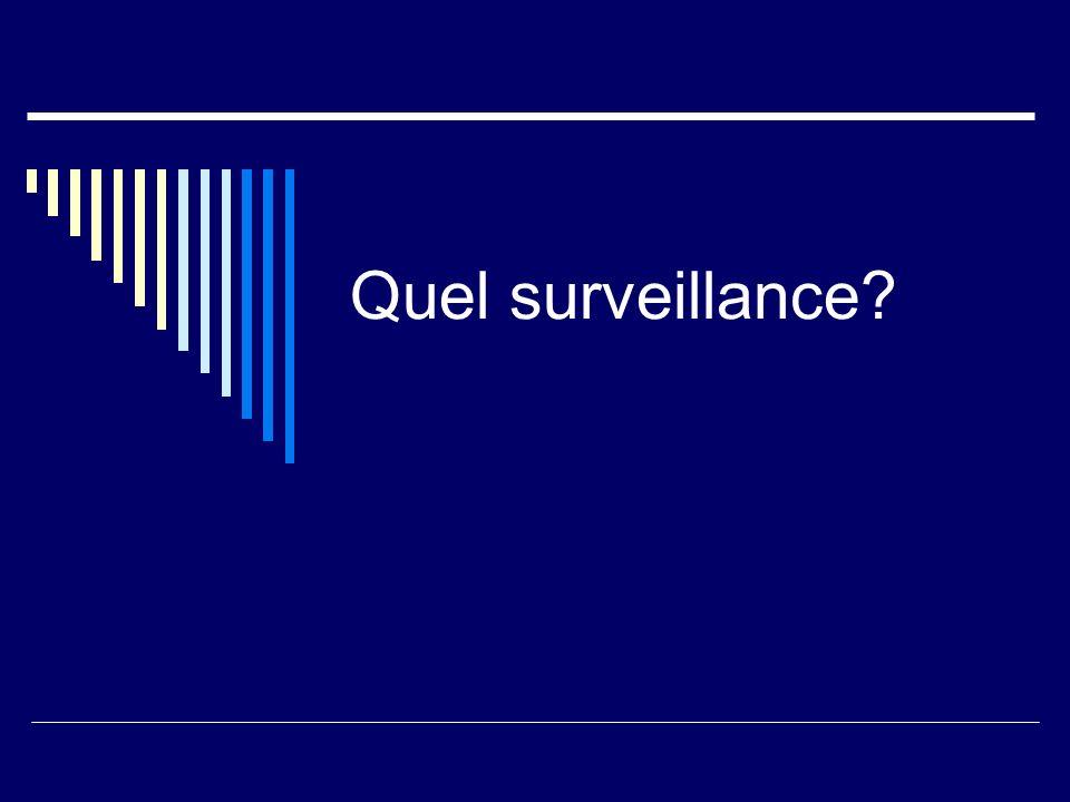 Quel surveillance?