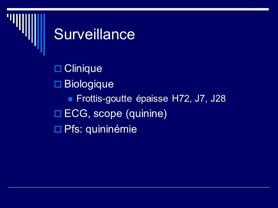 Surveillance Clinique Biologique Frottis-goutte épaisse H72, J7, J28 ECG, scope (quinine) Pfs: quininémie