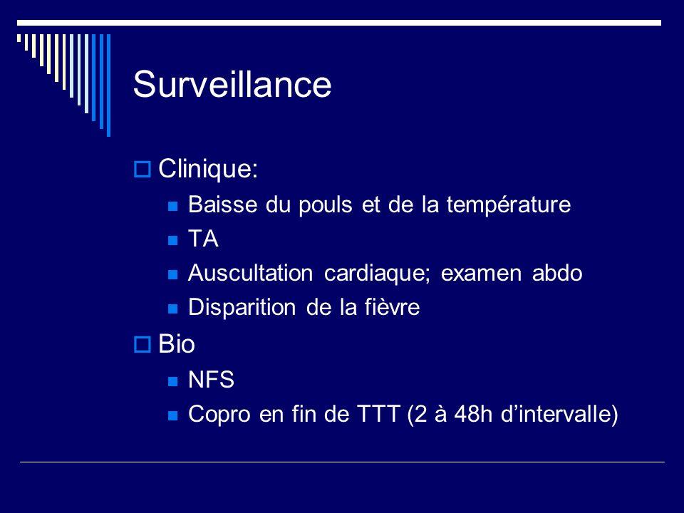 Surveillance Clinique: Baisse du pouls et de la température TA Auscultation cardiaque; examen abdo Disparition de la fièvre Bio NFS Copro en fin de TT