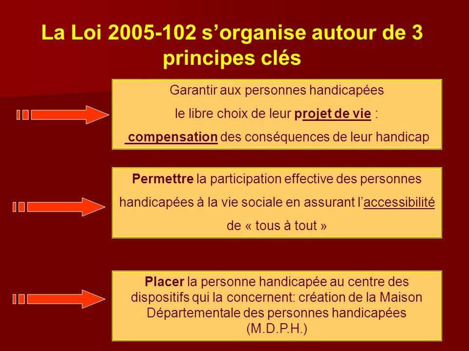 La Loi 2005-102 sorganise autour de 3 principes clés Garantir aux personnes handicapées le libre choix de leur projet de vie : compensation des conséq