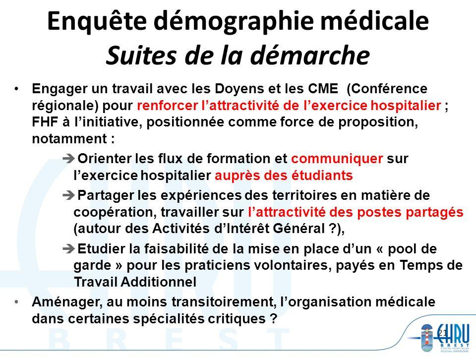 21 Enquête démographie médicale Suites de la démarche Engager un travail avec les Doyens et les CME (Conférence régionale) pour renforcer lattractivit