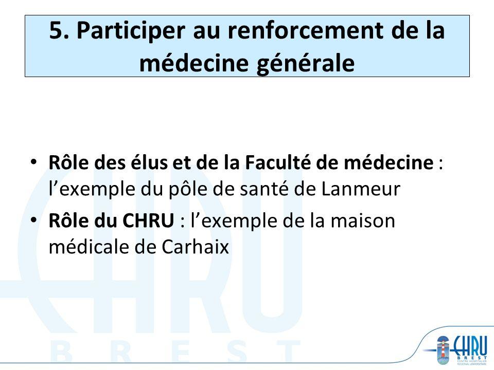 5. Participer au renforcement de la médecine générale Rôle des élus et de la Faculté de médecine : lexemple du pôle de santé de Lanmeur Rôle du CHRU :