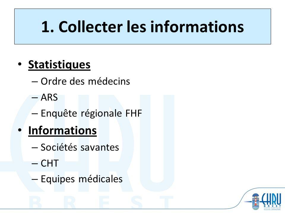 1. Collecter les informations Statistiques – Ordre des médecins – ARS – Enquête régionale FHF Informations – Sociétés savantes – CHT – Equipes médical