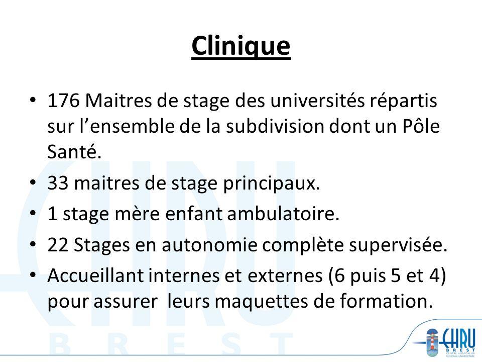 Clinique 176 Maitres de stage des universités répartis sur lensemble de la subdivision dont un Pôle Santé. 33 maitres de stage principaux. 1 stage mèr