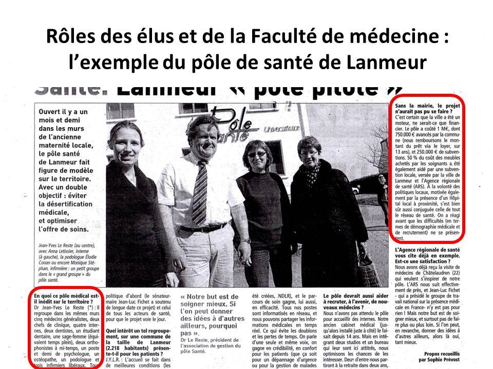 Rôles des élus et de la Faculté de médecine : lexemple du pôle de santé de Lanmeur