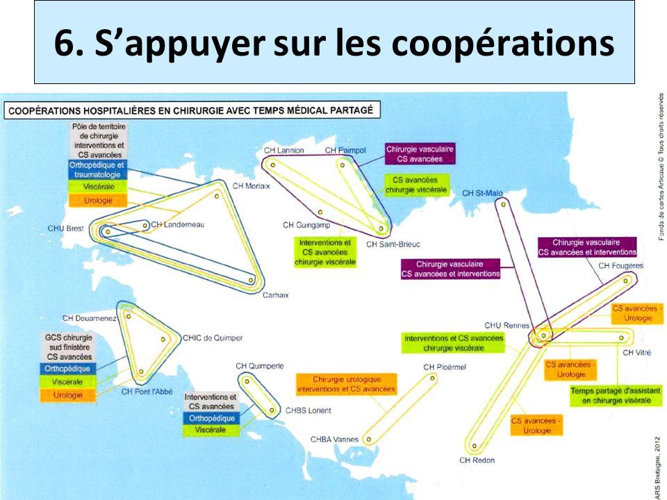 6. Sappuyer sur les coopérations