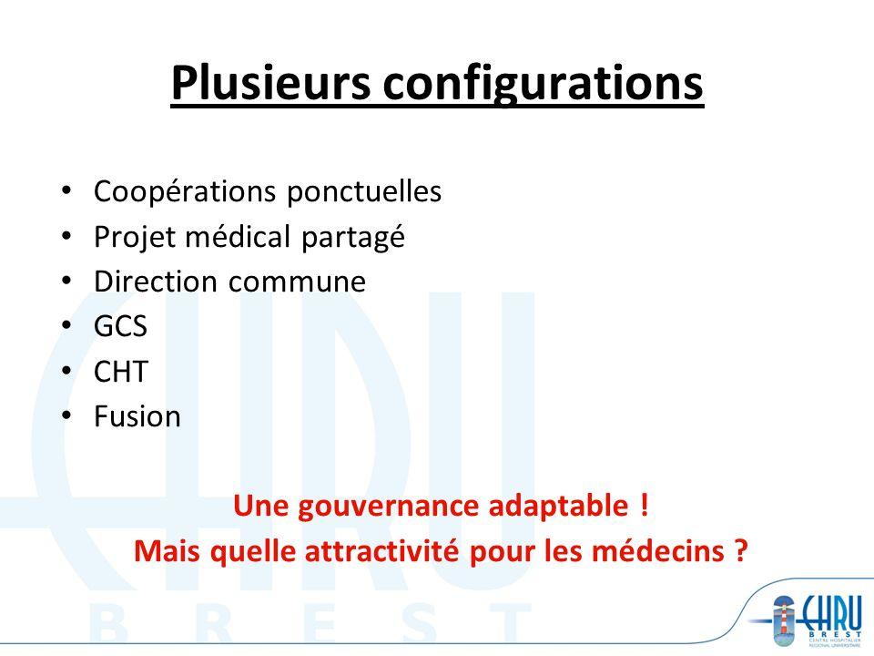 Plusieurs configurations Coopérations ponctuelles Projet médical partagé Direction commune GCS CHT Fusion Une gouvernance adaptable ! Mais quelle attr