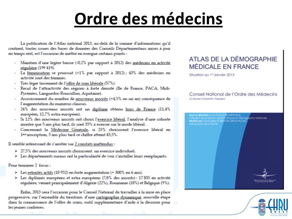 Conclusions Pas de solution unique Importance de la recherche clinique Savoir recruter …..