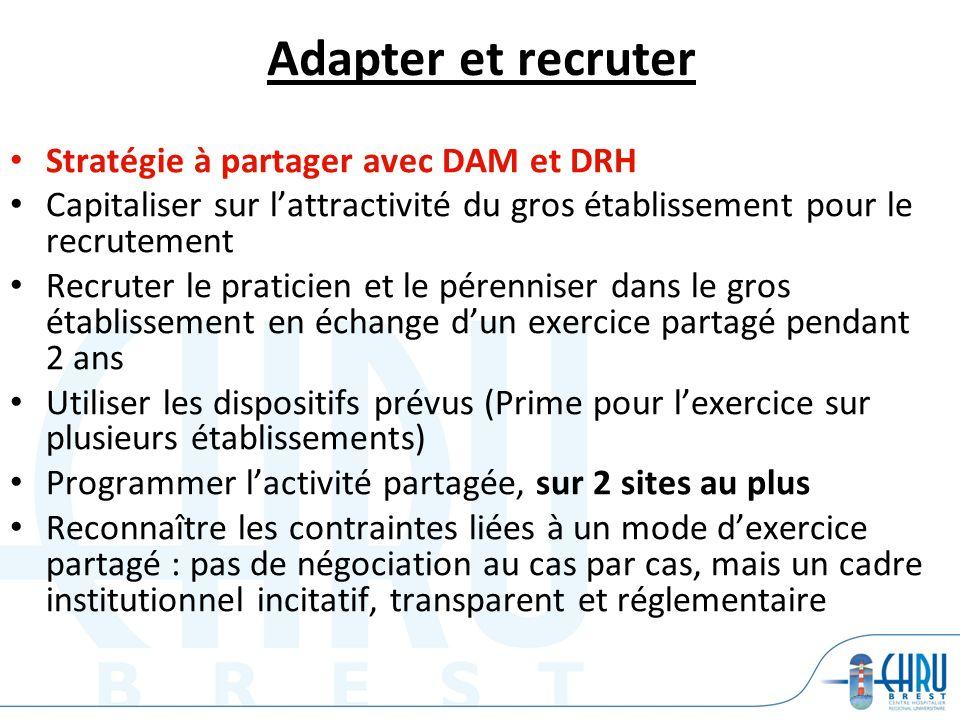 Adapter et recruter Stratégie à partager avec DAM et DRH Capitaliser sur lattractivité du gros établissement pour le recrutement Recruter le praticien