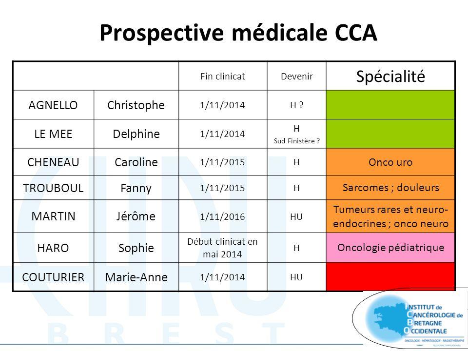Prospective médicale CCA Fin clinicatDevenir Spécialité AGNELLOChristophe 1/11/2014H ? LE MEEDelphine 1/11/2014 H Sud Finistère ? CHENEAUCaroline 1/11