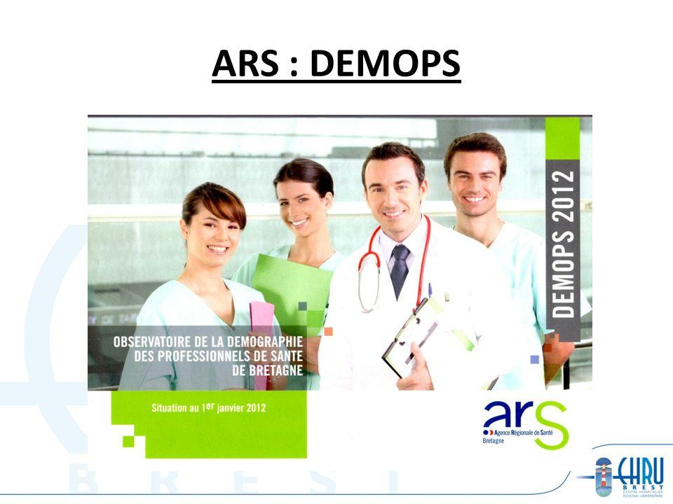 ARS : DEMOPS