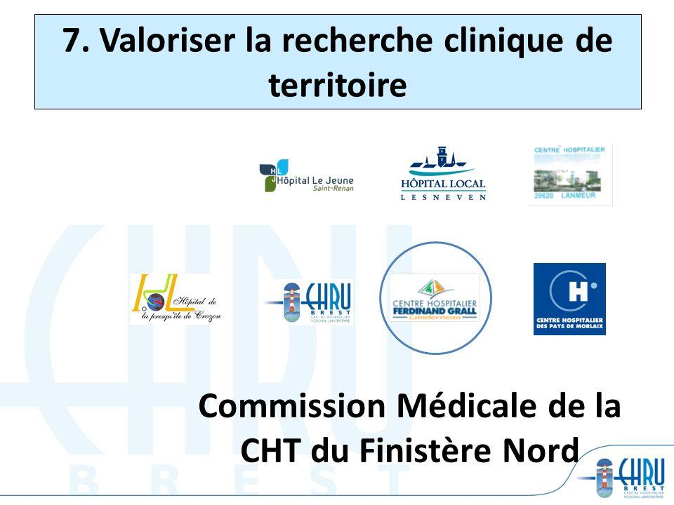 Commission Médicale de la CHT du Finistère Nord 7. Valoriser la recherche clinique de territoire