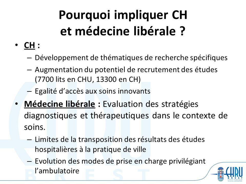 Pourquoi impliquer CH et médecine libérale ? CH : – Développement de thématiques de recherche spécifiques – Augmentation du potentiel de recrutement d