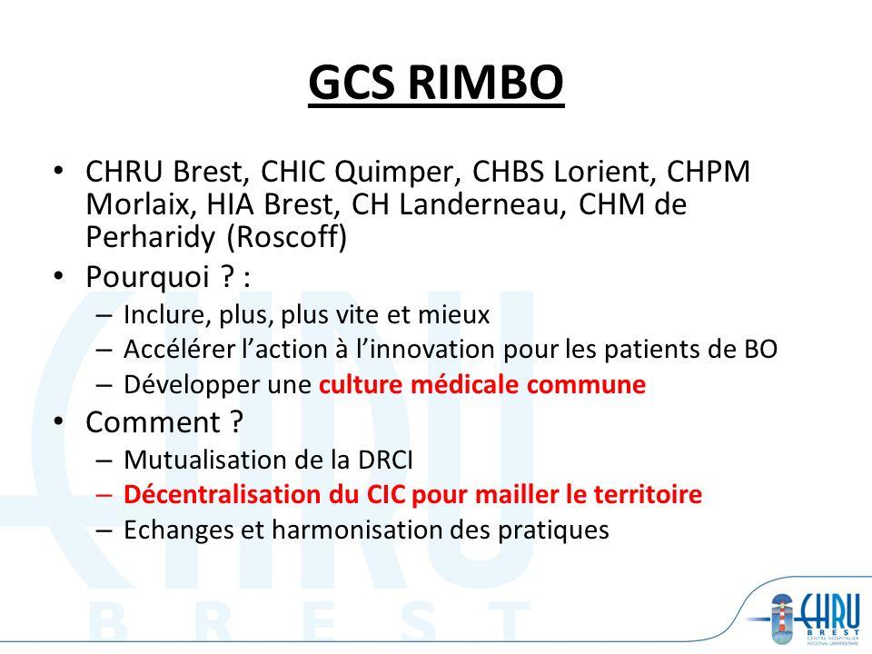 GCS RIMBO CHRU Brest, CHIC Quimper, CHBS Lorient, CHPM Morlaix, HIA Brest, CH Landerneau, CHM de Perharidy (Roscoff) Pourquoi ? : – Inclure, plus, plu