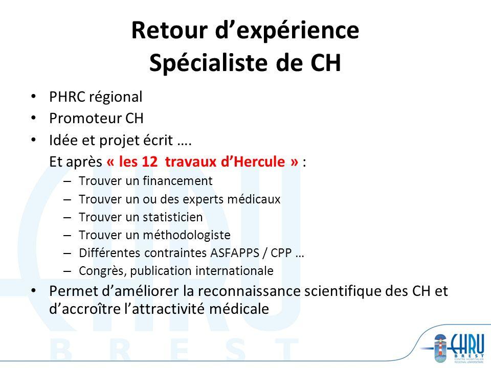 Retour dexpérience Spécialiste de CH PHRC régional Promoteur CH Idée et projet écrit …. Et après « les 12 travaux dHercule » : – Trouver un financemen