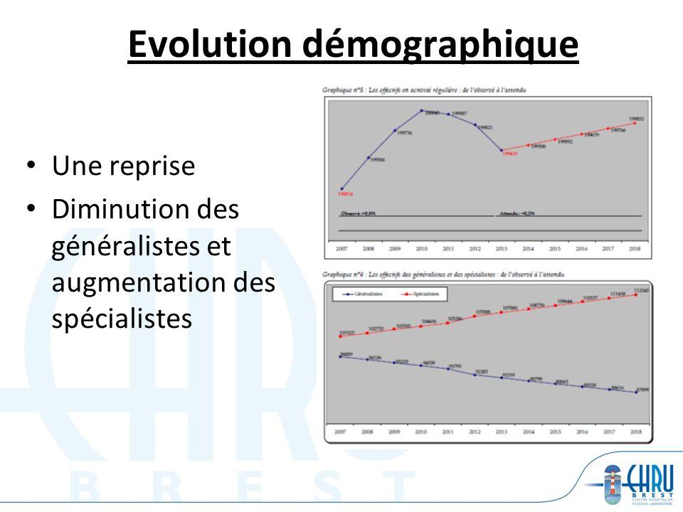 Evolution démographique Une reprise Diminution des généralistes et augmentation des spécialistes