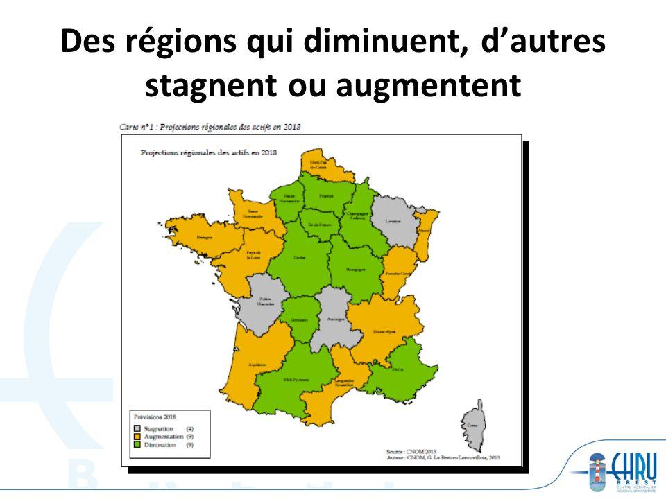 Prospective médicale CCA Fin clinicatDevenir Spécialité AGNELLOChristophe 1/11/2014H .