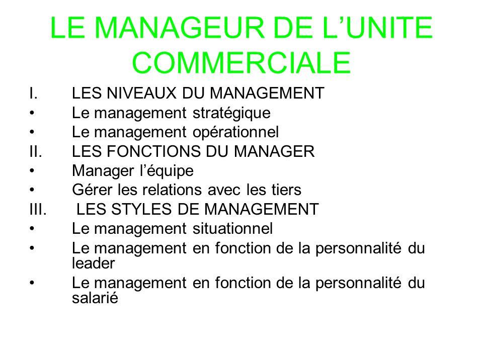 LE MANAGEUR DE LUNITE COMMERCIALE I.LES NIVEAUX DU MANAGEMENT Le management stratégique Le management opérationnel II.LES FONCTIONS DU MANAGER Manager