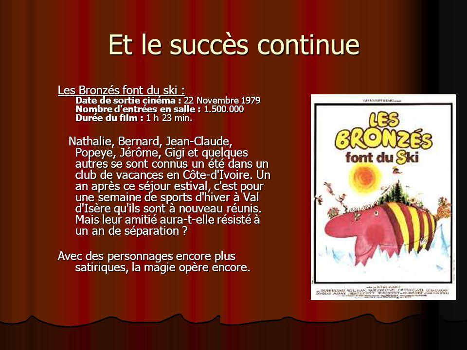 Et le succès continue Les Bronzés font du ski : Date de sortie cinéma : 22 Novembre 1979 Nombre d entrées en salle : 1.500.000 Durée du film : 1 h 23 min.