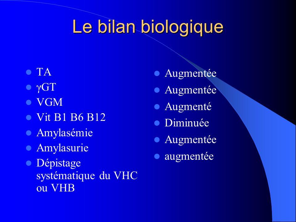 Le bilan biologique TA γGT VGM Vit B1 B6 B12 Amylasémie Amylasurie Dépistage systématique du VHC ou VHB Augmentée Augmenté Diminuée Augmentée augmenté