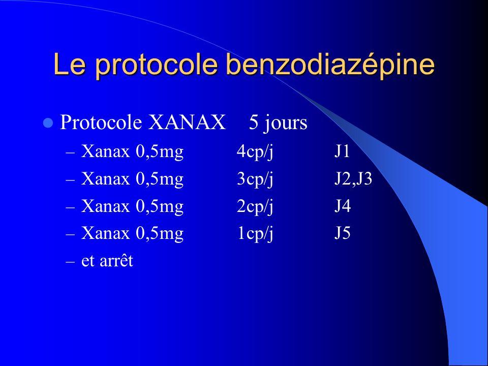 Le protocole benzodiazépine Protocole XANAX 5 jours – Xanax 0,5mg4cp/jJ1 – Xanax 0,5mg3cp/jJ2,J3 – Xanax 0,5mg2cp/jJ4 – Xanax 0,5mg1cp/jJ5 – et arrêt