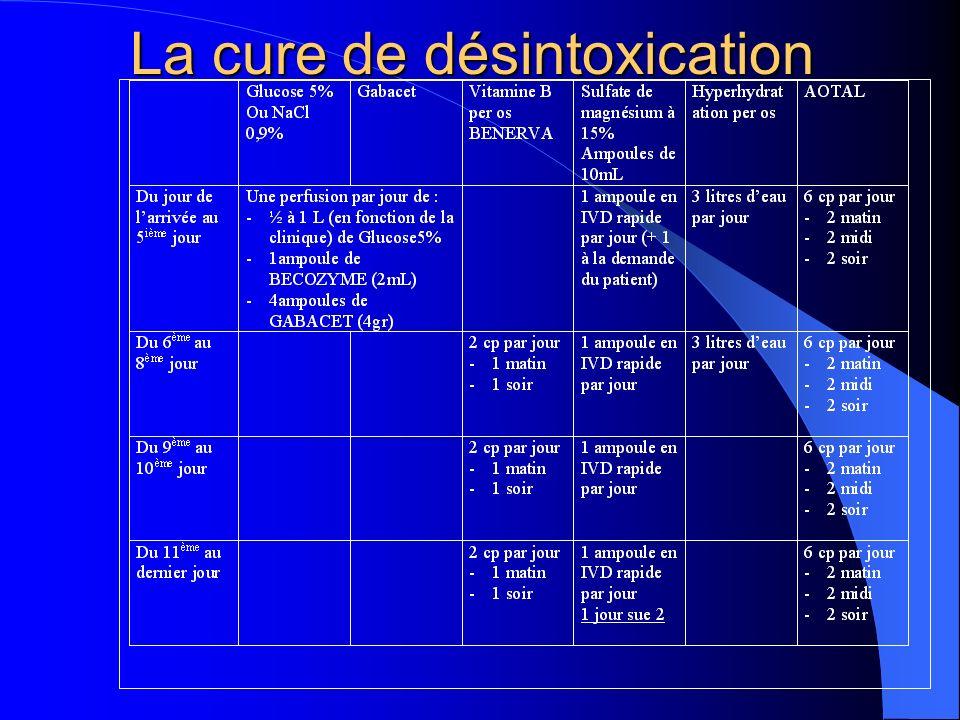 La cure de désintoxication