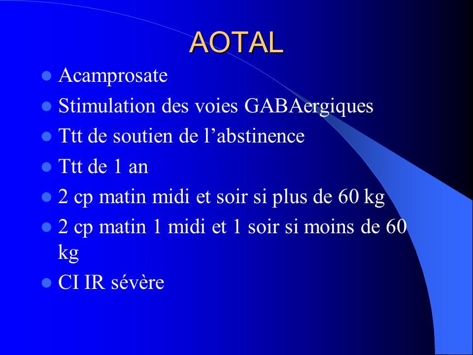 AOTAL Acamprosate Stimulation des voies GABAergiques Ttt de soutien de labstinence Ttt de 1 an 2 cp matin midi et soir si plus de 60 kg 2 cp matin 1 m