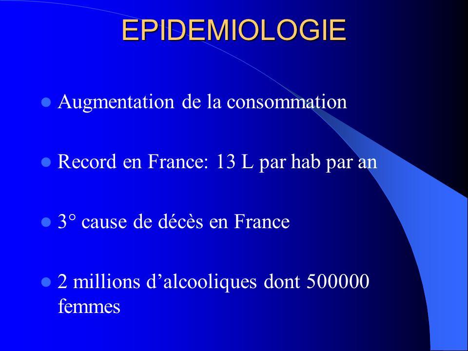 EPIDEMIOLOGIE Augmentation de la consommation Record en France: 13 L par hab par an 3° cause de décès en France 2 millions dalcooliques dont 500000 fe