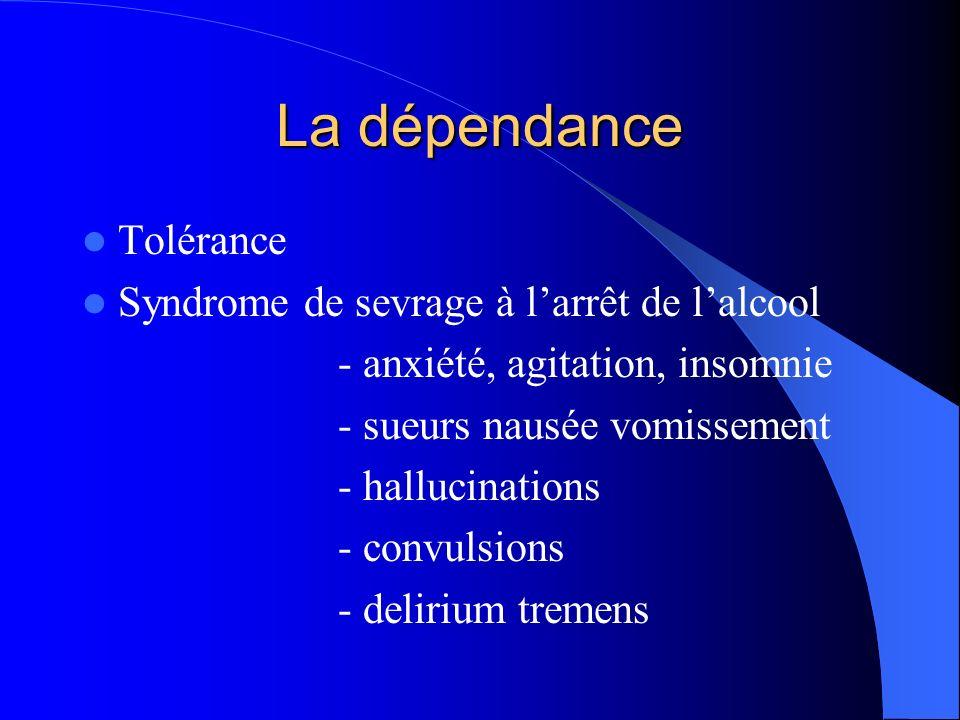 La dépendance Tolérance Syndrome de sevrage à larrêt de lalcool - anxiété, agitation, insomnie - sueurs nausée vomissement - hallucinations - convulsi