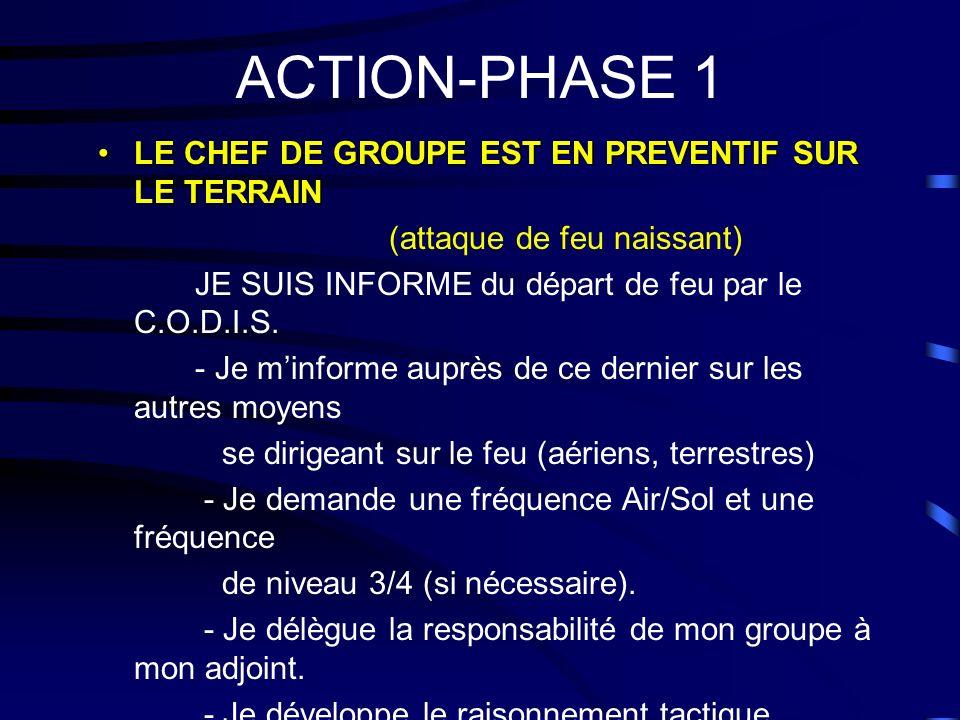 ACTION-PHASE 1 LE CHEF DE GROUPE EST EN PREVENTIF SUR LE TERRAINLE CHEF DE GROUPE EST EN PREVENTIF SUR LE TERRAIN (attaque de feu naissant) JE SUIS IN