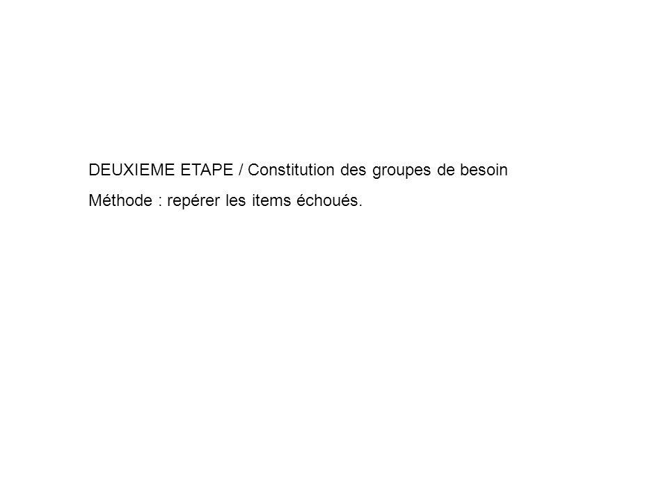 DEUXIEME ETAPE / Constitution des groupes de besoin Méthode : repérer les items échoués.