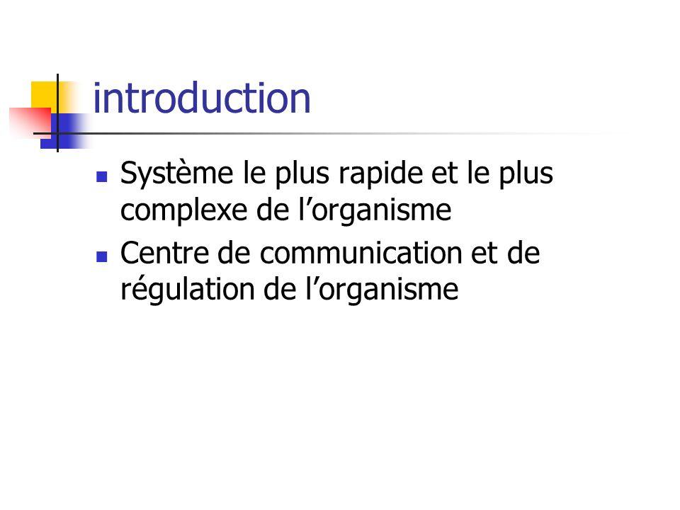 introduction Système le plus rapide et le plus complexe de lorganisme Centre de communication et de régulation de lorganisme