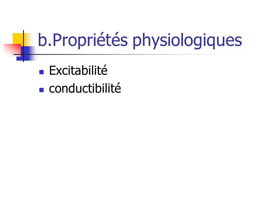 b.Propriétés physiologiques Excitabilité conductibilité