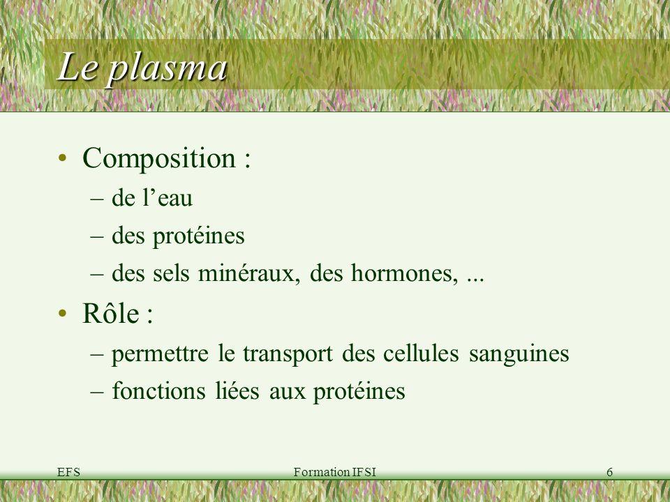 EFSFormation IFSI6 Le plasma Composition : –de leau –des protéines –des sels minéraux, des hormones,...