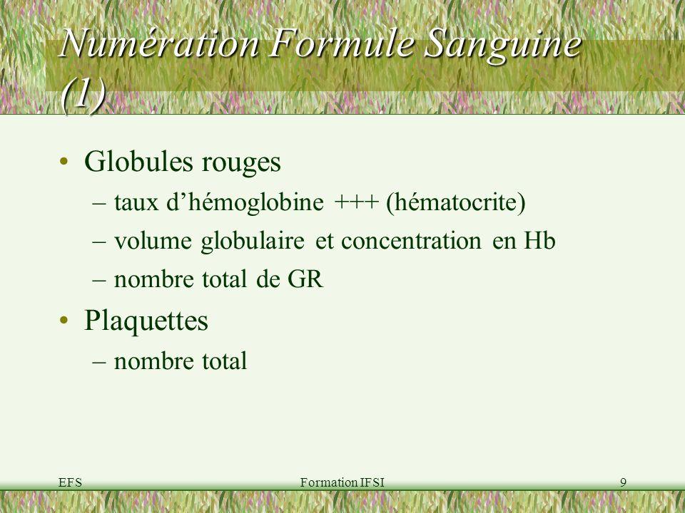 EFSFormation IFSI9 Numération Formule Sanguine (1) Globules rouges –taux dhémoglobine +++ (hématocrite) –volume globulaire et concentration en Hb –nombre total de GR Plaquettes –nombre total