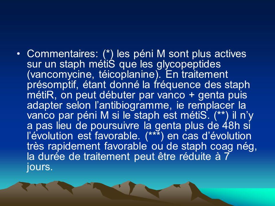 Commentaires: (*) les péni M sont plus actives sur un staph métiS que les glycopeptides (vancomycine, téicoplanine). En traitement présomptif, étant d