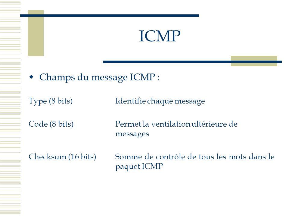 Champs du message ICMP : Type (8 bits)Identifie chaque message Code (8 bits)Permet la ventilation ultérieure de messages Checksum (16 bits)Somme de co