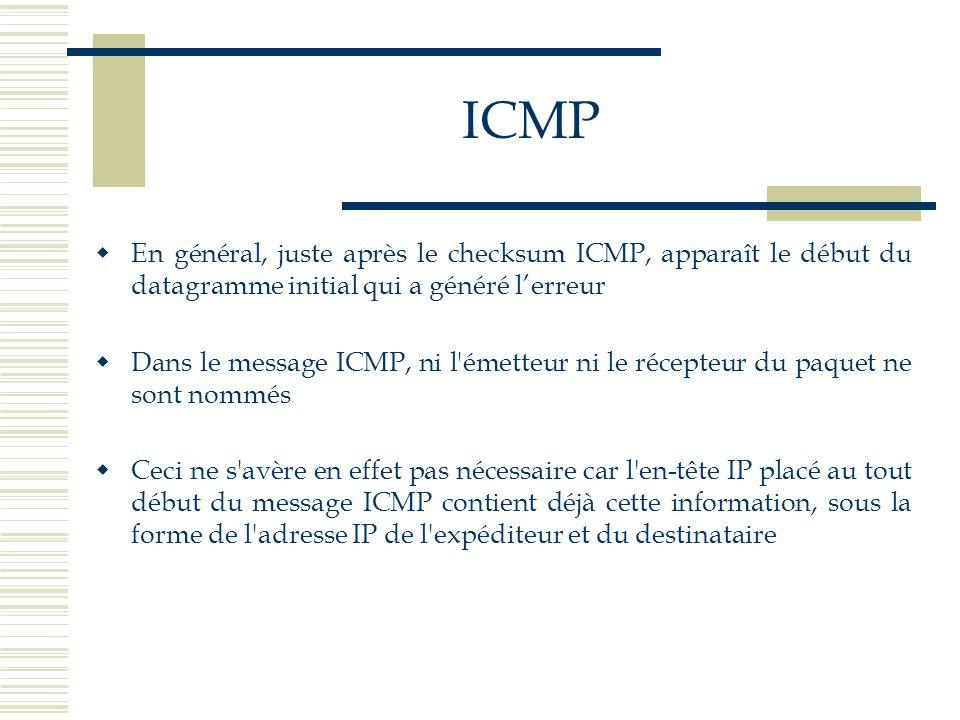 ICMP En général, juste après le checksum ICMP, apparaît le début du datagramme initial qui a généré lerreur Dans le message ICMP, ni l'émetteur ni le