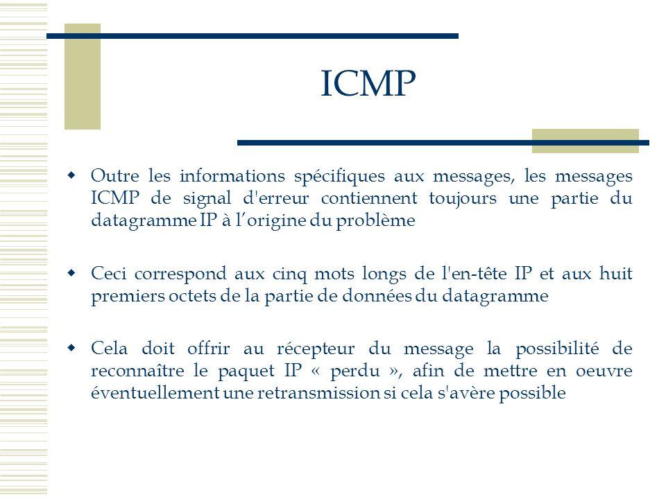 ICMP Outre les informations spécifiques aux messages, les messages ICMP de signal d'erreur contiennent toujours une partie du datagramme IP à lorigine