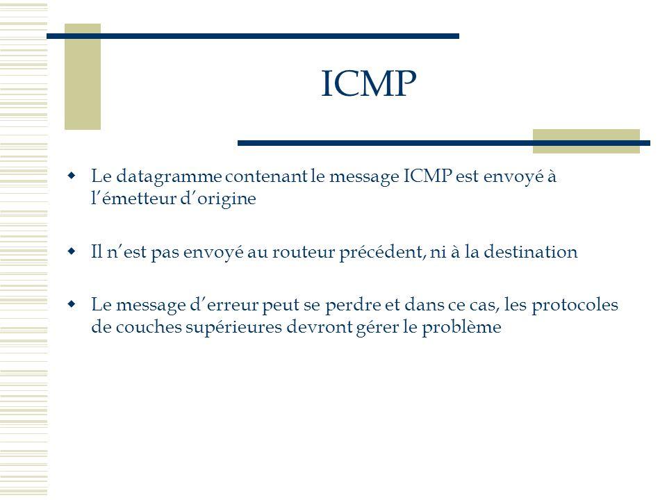 ICMP Le datagramme contenant le message ICMP est envoyé à lémetteur dorigine Il nest pas envoyé au routeur précédent, ni à la destination Le message d