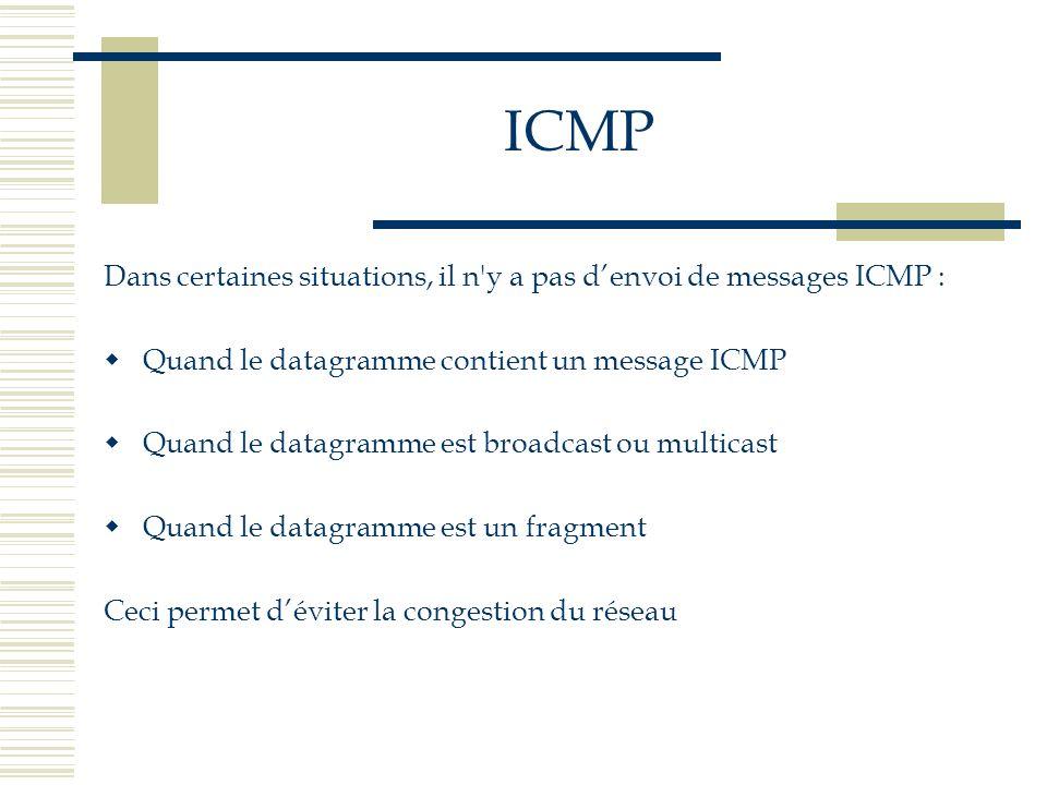 ICMP Dans certaines situations, il n'y a pas denvoi de messages ICMP : Quand le datagramme contient un message ICMP Quand le datagramme est broadcast