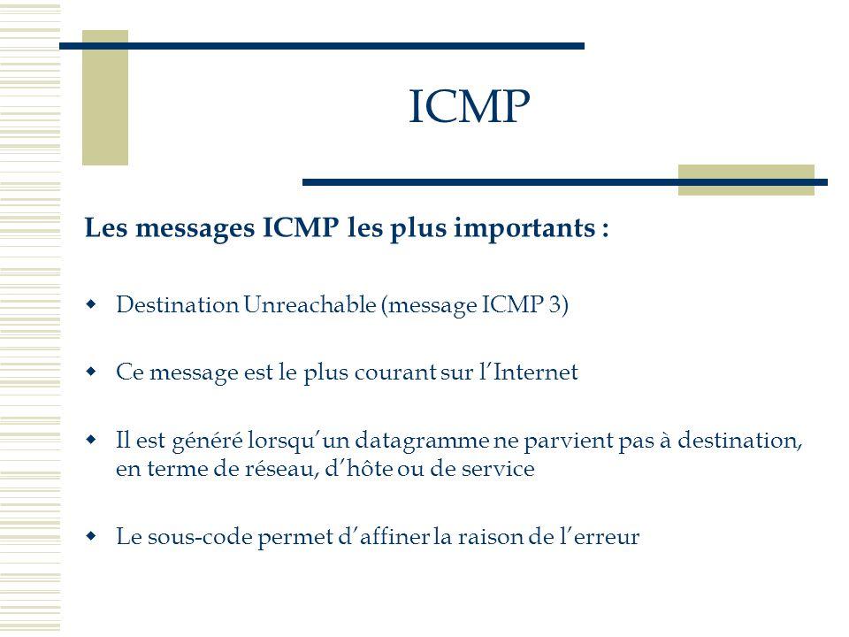 ICMP Les messages ICMP les plus importants : Destination Unreachable (message ICMP 3) Ce message est le plus courant sur lInternet Il est généré lorsq