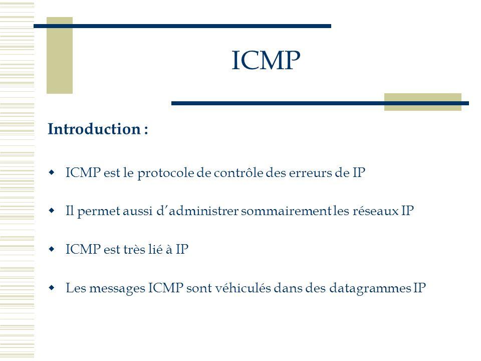 ICMP En général, juste après le checksum ICMP, apparaît le début du datagramme initial qui a généré lerreur Dans le message ICMP, ni l émetteur ni le récepteur du paquet ne sont nommés Ceci ne s avère en effet pas nécessaire car l en-tête IP placé au tout début du message ICMP contient déjà cette information, sous la forme de l adresse IP de l expéditeur et du destinataire