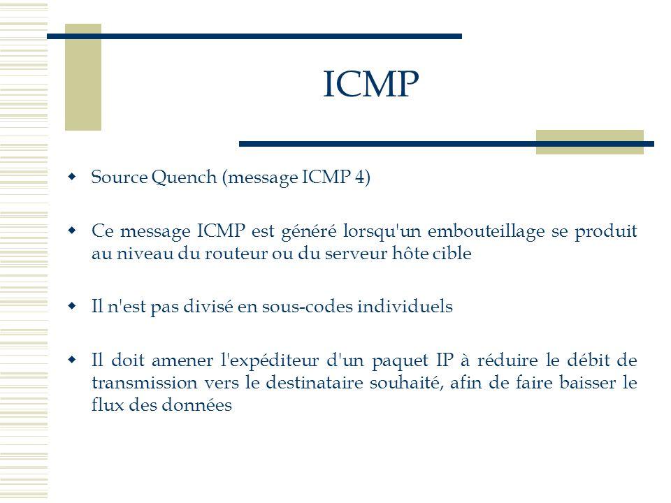 ICMP Source Quench (message ICMP 4) Ce message ICMP est généré lorsqu'un embouteillage se produit au niveau du routeur ou du serveur hôte cible Il n'e
