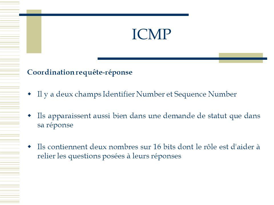 ICMP Coordination requête-réponse Il y a deux champs Identifier Number et Sequence Number Ils apparaissent aussi bien dans une demande de statut que d
