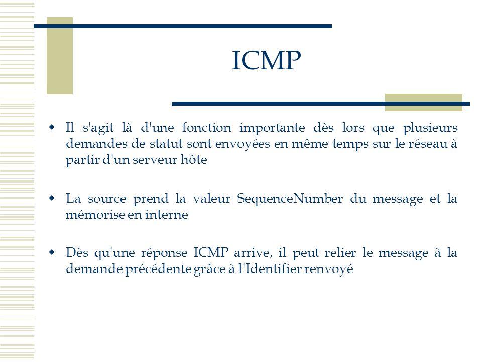 ICMP Il s'agit là d'une fonction importante dès lors que plusieurs demandes de statut sont envoyées en même temps sur le réseau à partir d'un serveur