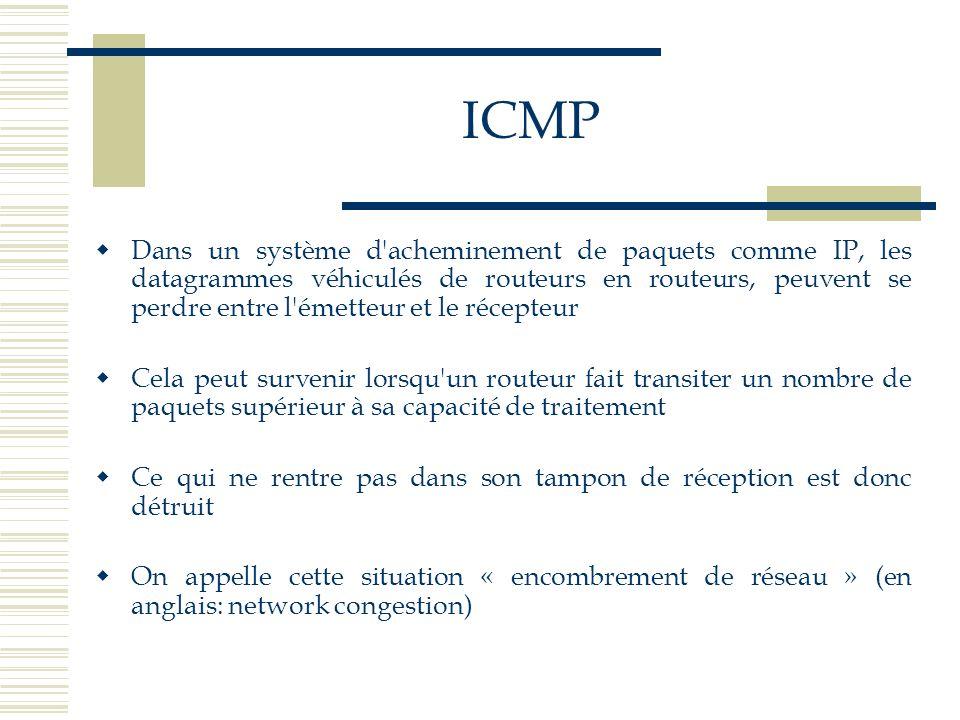 ICMP Dans un système d'acheminement de paquets comme IP, les datagrammes véhiculés de routeurs en routeurs, peuvent se perdre entre l'émetteur et le r
