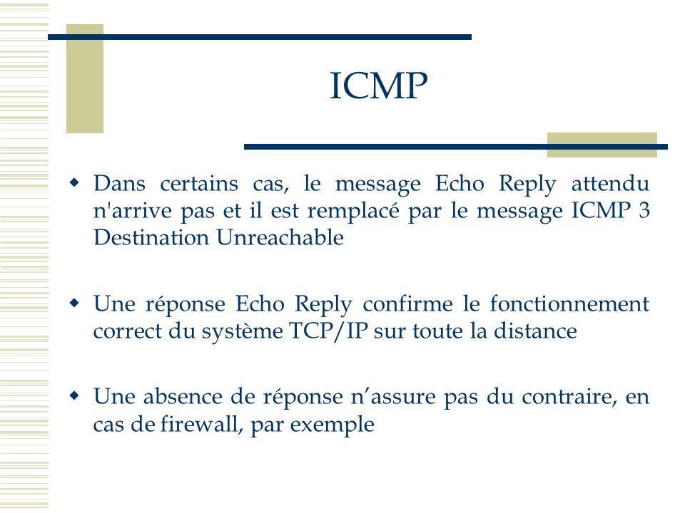 ICMP Dans certains cas, le message Echo Reply attendu n'arrive pas et il est remplacé par le message ICMP 3 Destination Unreachable Une réponse Echo R