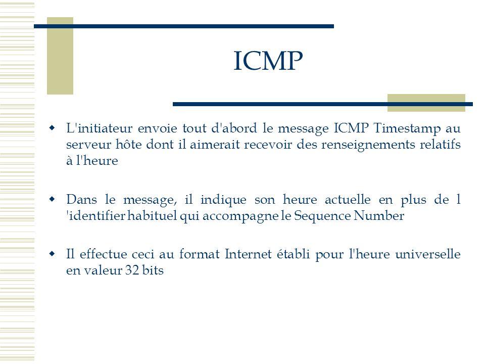 ICMP L'initiateur envoie tout d'abord le message ICMP Timestamp au serveur hôte dont il aimerait recevoir des renseignements relatifs à l'heure Dans l